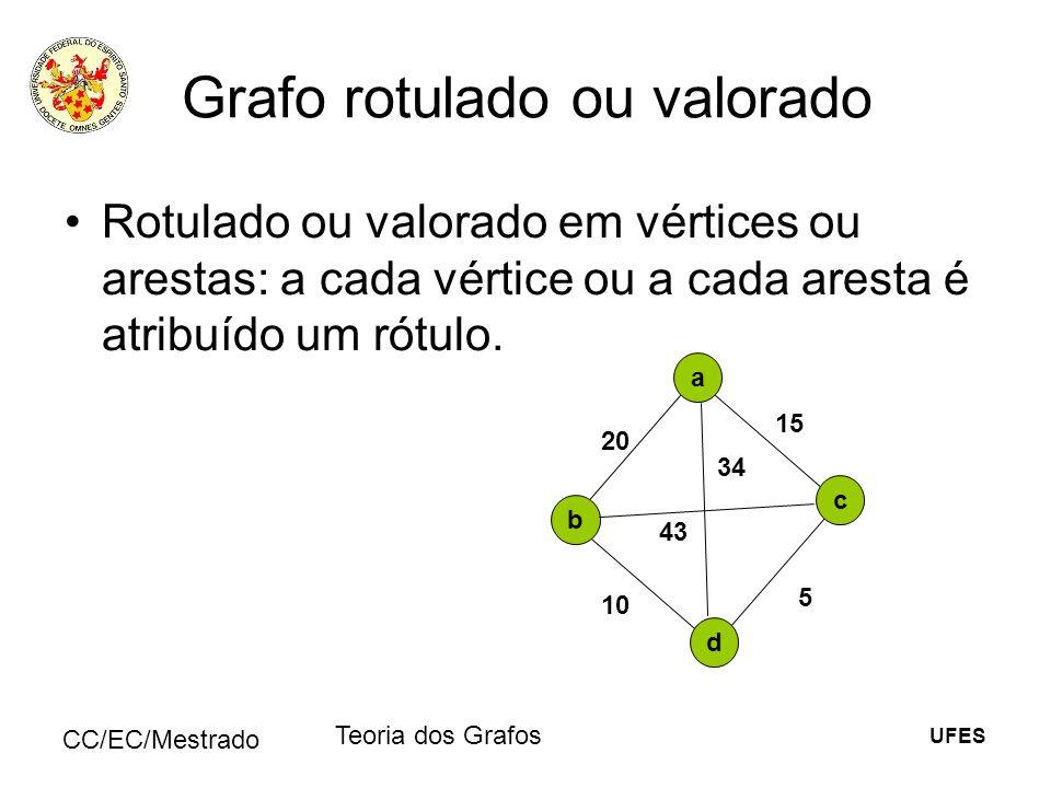 UFES CC/EC/Mestrado Teoria dos Grafos Grafo rotulado ou valorado Rotulado ou valorado em vértices ou arestas: a cada vértice ou a cada aresta é atribu