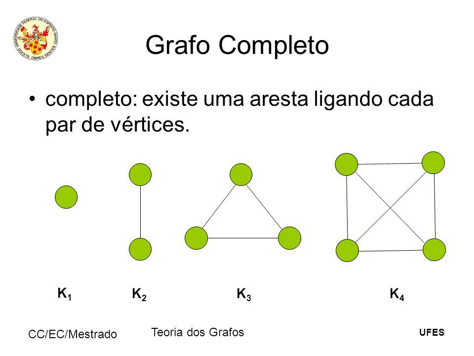 UFES CC/EC/Mestrado Teoria dos Grafos Grafo Completo completo: existe uma aresta ligando cada par de vértices. K1K1 K2K2 K3K3 K4K4