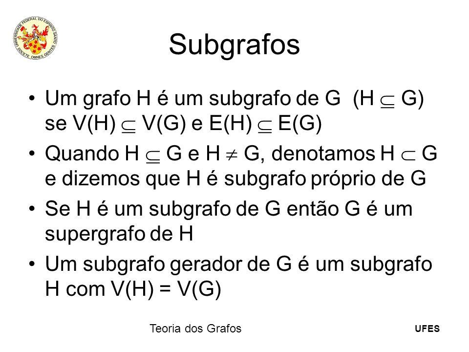 UFES Teoria dos Grafos Subgrafos Um grafo H é um subgrafo de G (H G) se V(H) V(G) e E(H) E(G) Quando H G e H G, denotamos H G e dizemos que H é subgra