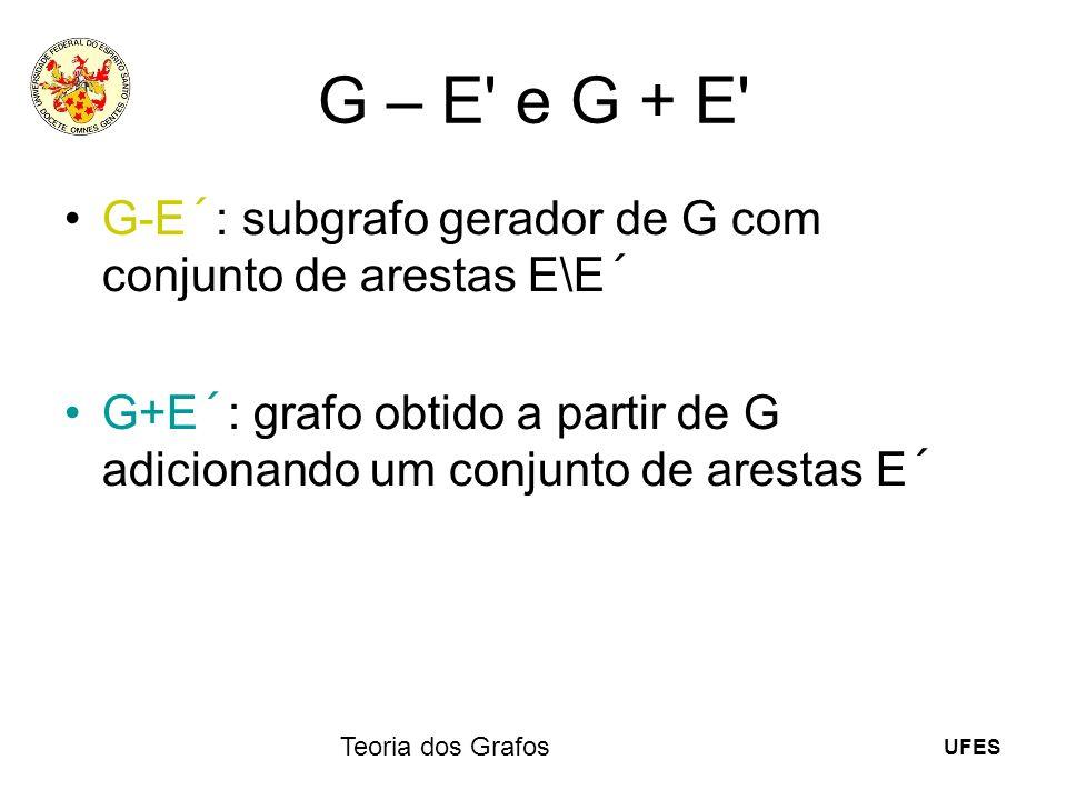 UFES Teoria dos Grafos G – E' e G + E' G-E´: subgrafo gerador de G com conjunto de arestas E\E´ G+E´: grafo obtido a partir de G adicionando um conjun