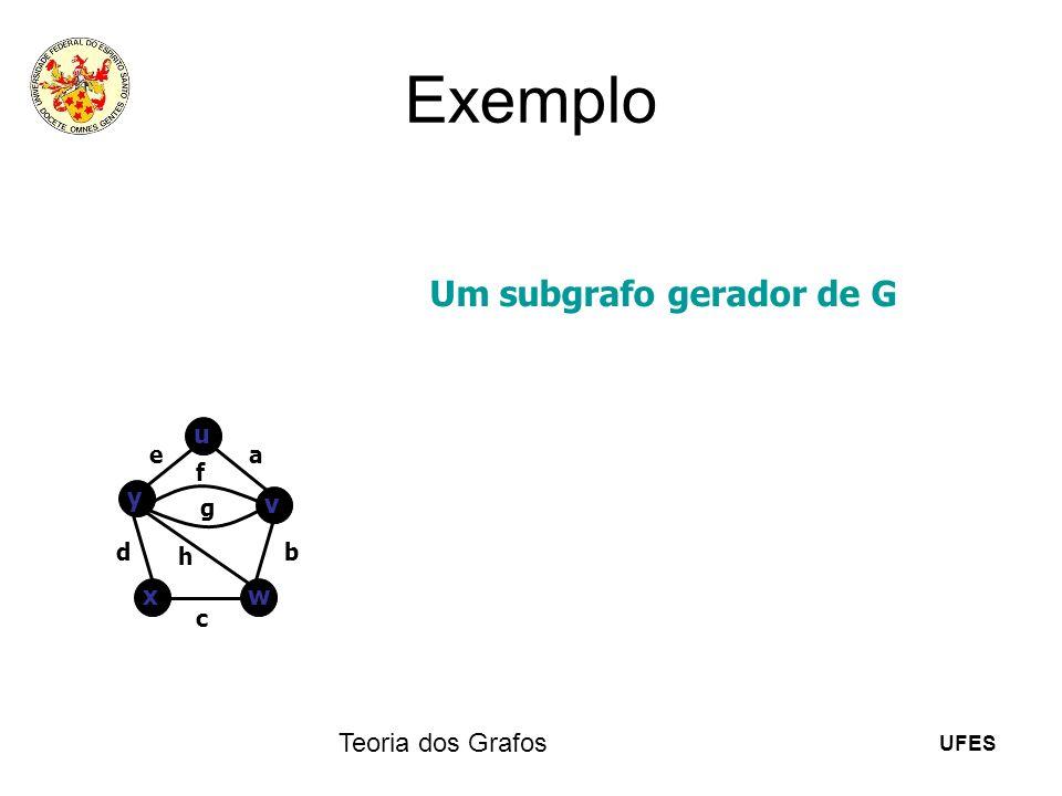 UFES Teoria dos Grafos Exemplo u v y wx ea b c d f g h Um subgrafo gerador de G