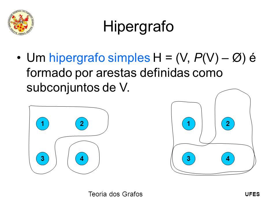 UFES Teoria dos Grafos Hipergrafo Um hipergrafo simples H = (V, P(V) – Ø) é formado por arestas definidas como subconjuntos de V. 12 34 12 34