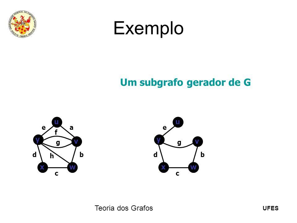 UFES Teoria dos Grafos Exemplo u v y wx ea b c d f g h Um subgrafo gerador de G u y wx e b c d g v