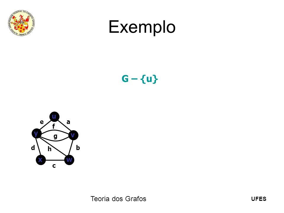 UFES Teoria dos Grafos Exemplo G – {u} u v y wx ea b c d f g h