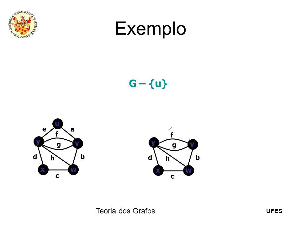UFES Teoria dos Grafos Exemplo G – {u} wx b c d f g h y v u v y wx ea b c d f g h