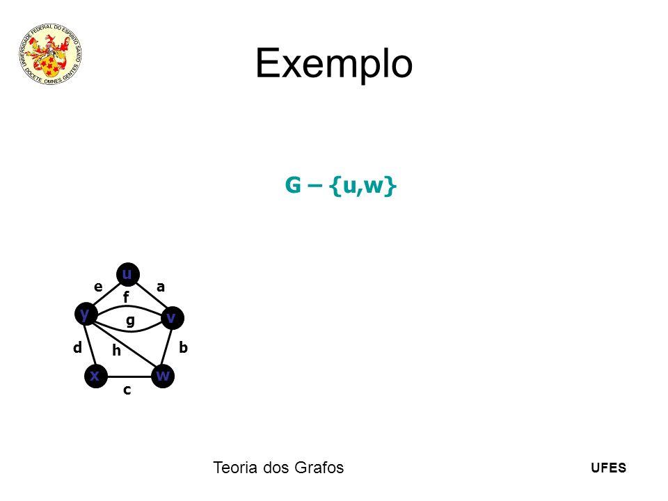 UFES Teoria dos Grafos Exemplo u v y wx ea b c d f g h G – {u,w}