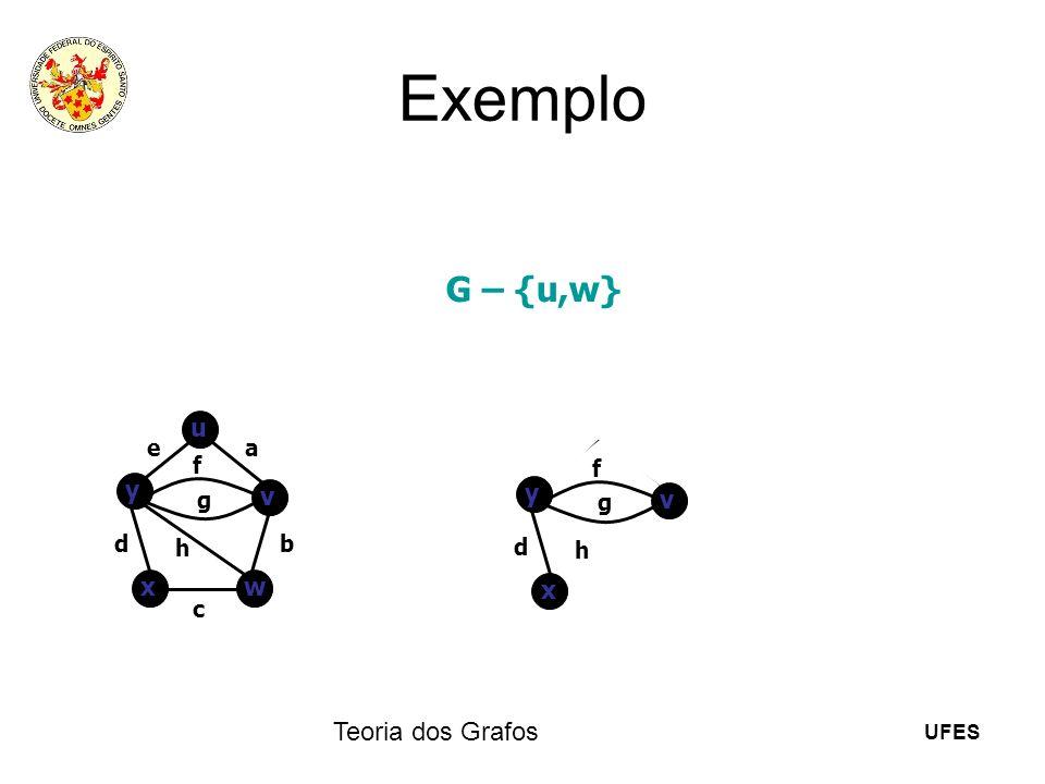 UFES Teoria dos Grafos Exemplo u v y wx ea b c d f g h G – {u,w} d f g h y x v