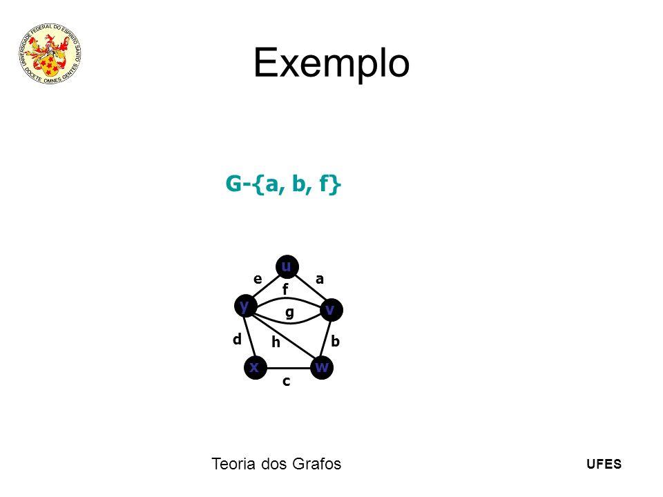 UFES Teoria dos Grafos Exemplo G-{a, b, f} u y x ea c d f g h v w b