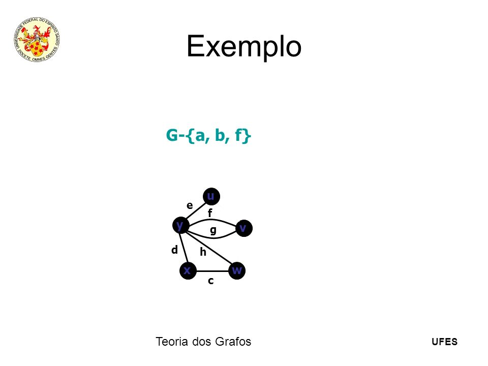 UFES Teoria dos Grafos Exemplo G-{a, b, f} y x e c d f g h v w u