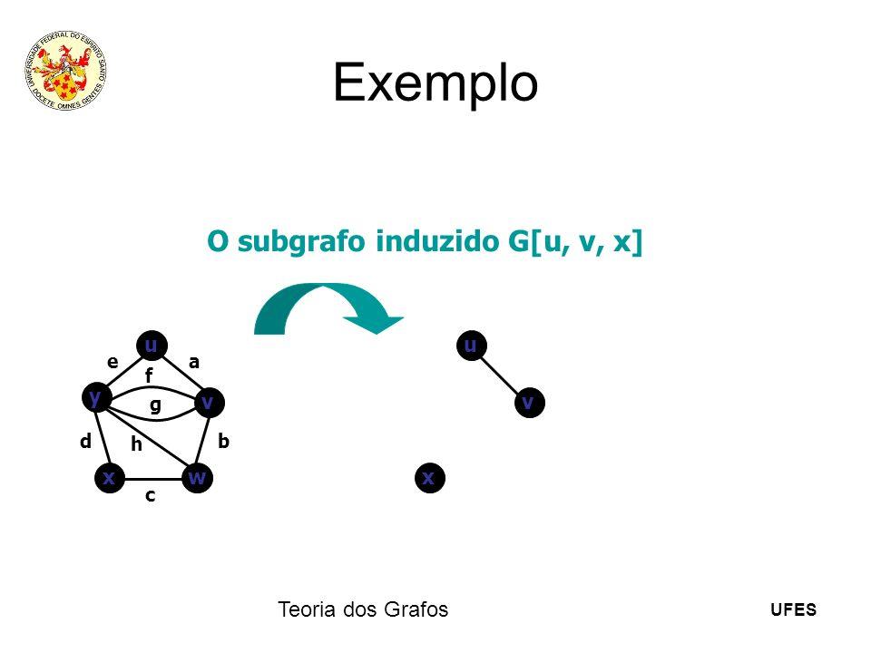 UFES Teoria dos Grafos Exemplo O subgrafo induzido G[u, v, x] u v y wx ea b c d f g h u v x