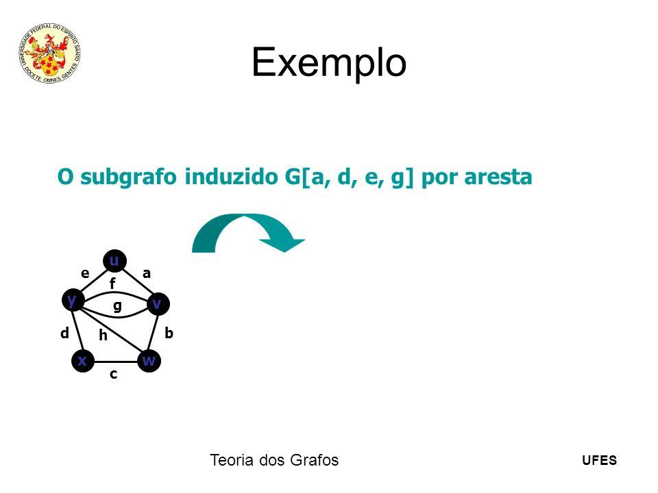 UFES Teoria dos Grafos Exemplo O subgrafo induzido G[a, d, e, g] por aresta u v y wx ea b c d f g h