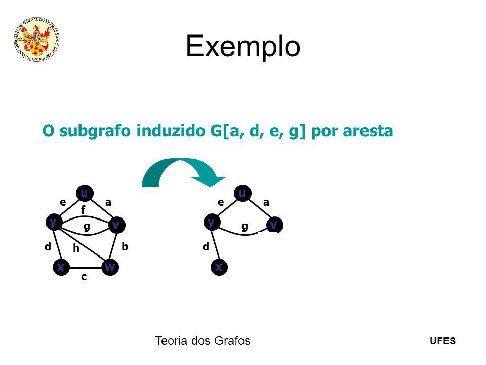 UFES Teoria dos Grafos Exemplo O subgrafo induzido G[a, d, e, g] por aresta u v y wx ea b c d f g h u y ea d g x v