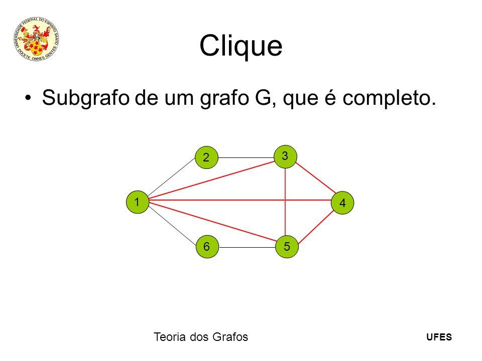 UFES Teoria dos Grafos Clique Subgrafo de um grafo G, que é completo. 1 2 3 4 5 6