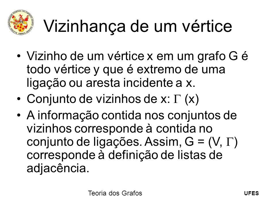 UFES Teoria dos Grafos Vizinhança de um vértice Vizinho de um vértice x em um grafo G é todo vértice y que é extremo de uma ligação ou aresta incident