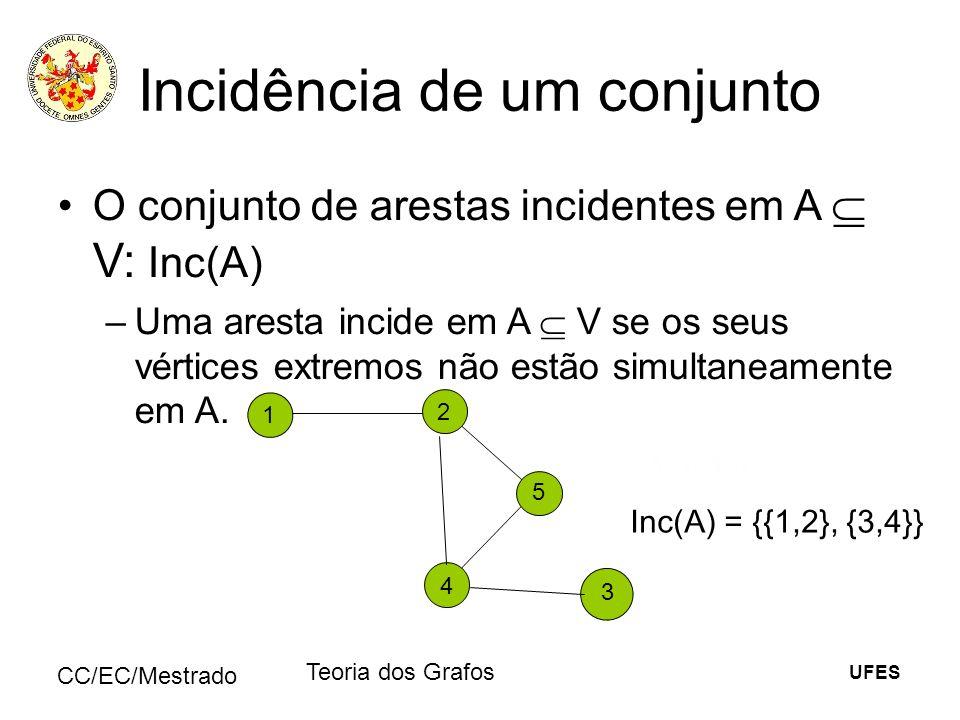 UFES CC/EC/Mestrado Teoria dos Grafos Incidência de um conjunto O conjunto de arestas incidentes em A V: Inc(A) –Uma aresta incide em A V se os seus v