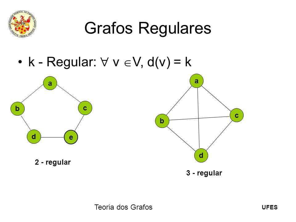 UFES Teoria dos Grafos Grafos Regulares k - Regular: v V, d(v) = k a e b c d 2 - regular d c a b 3 - regular