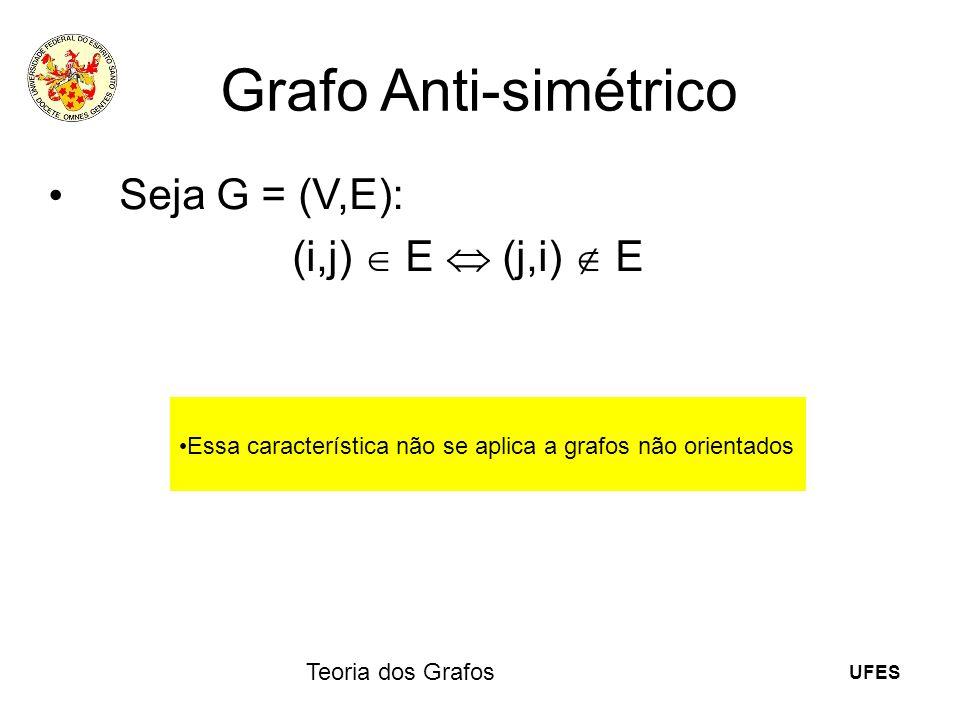 UFES Teoria dos Grafos Grafo Anti-simétrico Seja G = (V,E): (i,j) E (j,i) E Essa característica não se aplica a grafos não orientados