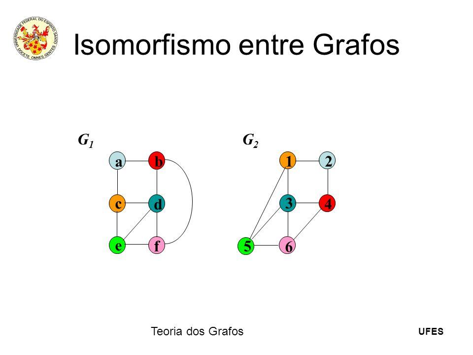 UFES Teoria dos Grafos Isomorfismo entre Grafos ab c d e f G1G1 12 3 4 5 6 G2G2