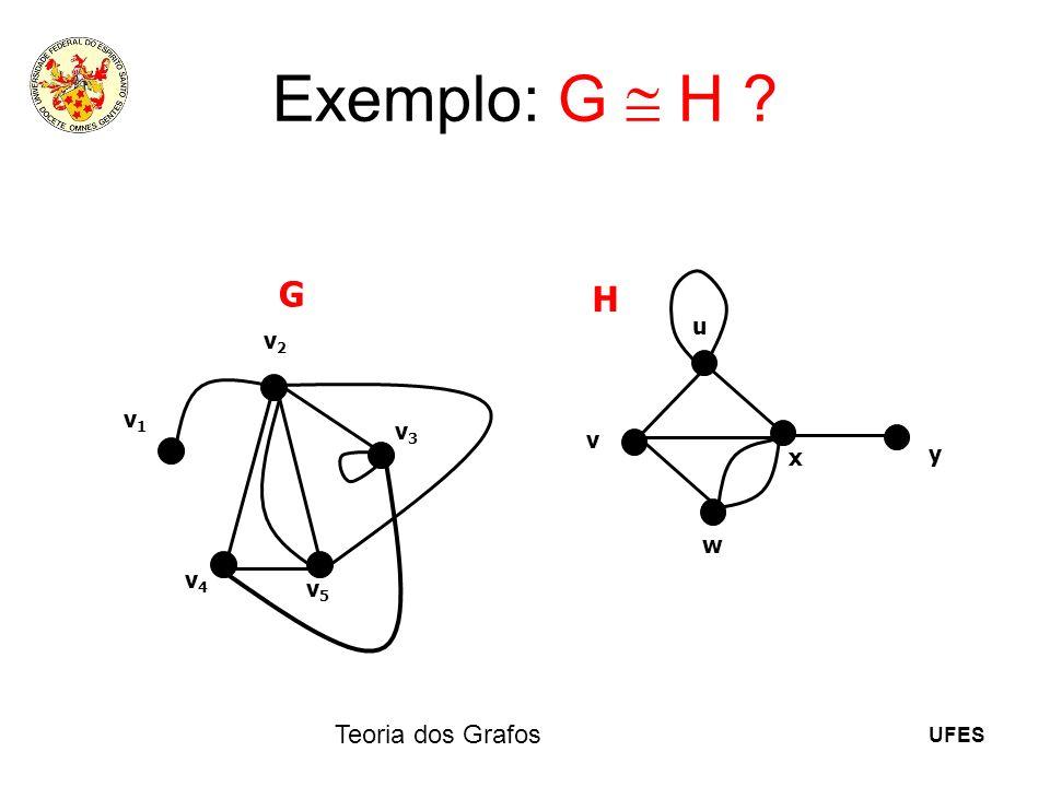 UFES Teoria dos Grafos Exemplo: G H ? v1v1 v2v2 v3v3 v4v4 v5v5 u v x w y G H