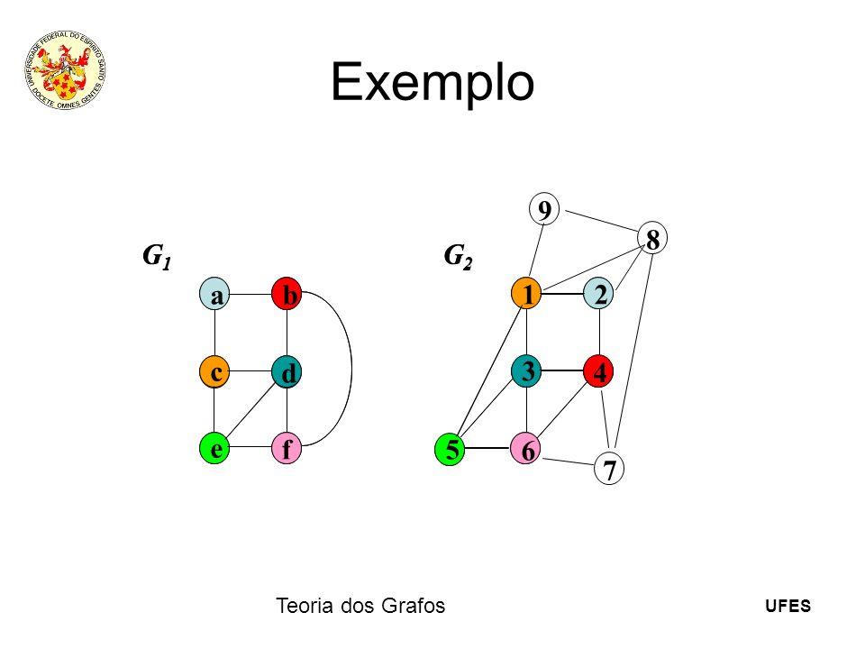 UFES Teoria dos Grafos Exemplo ab c d e f G1G1 12 3 4 5 6 G2G2 ab c d e f G1G1 12 3 4 5 6 G2G2 9 8 7