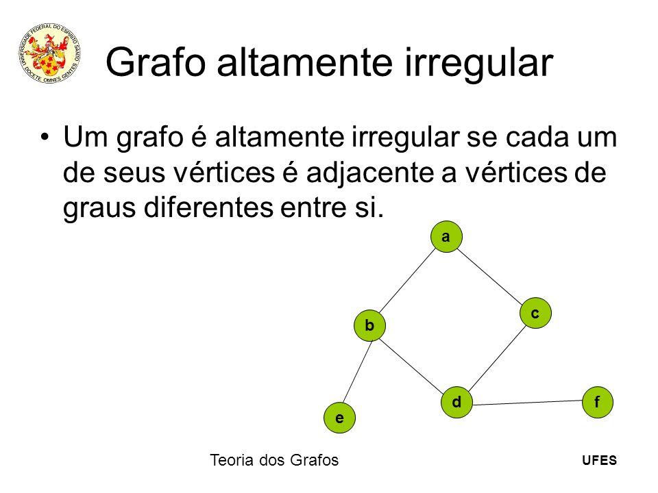 UFES Teoria dos Grafos Grafo altamente irregular Um grafo é altamente irregular se cada um de seus vértices é adjacente a vértices de graus diferentes