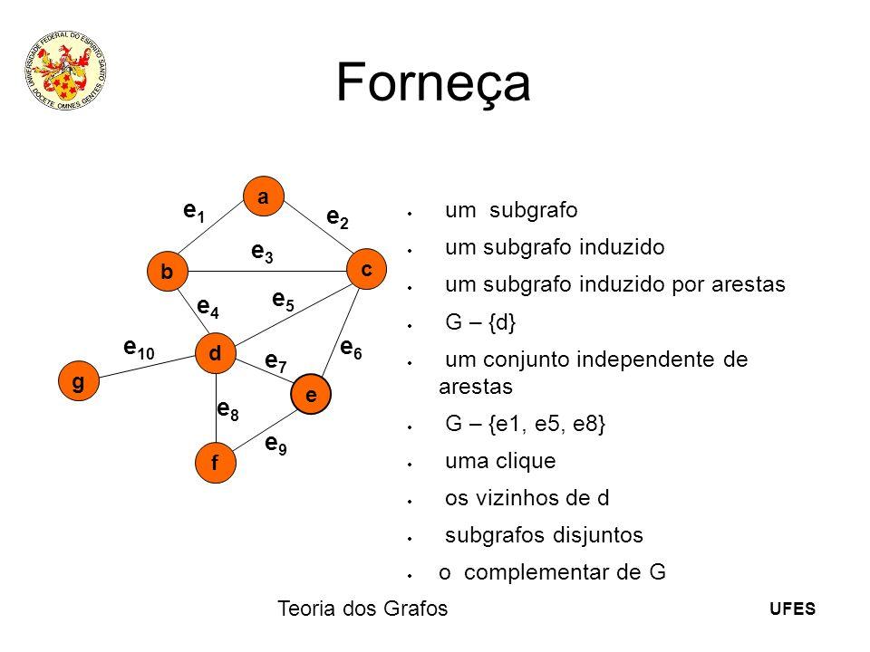 UFES Teoria dos Grafos Forneça um subgrafo um subgrafo induzido um subgrafo induzido por arestas G – {d} um conjunto independente de arestas G – {e1,