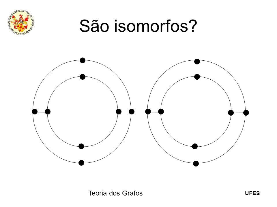 UFES Teoria dos Grafos São isomorfos?