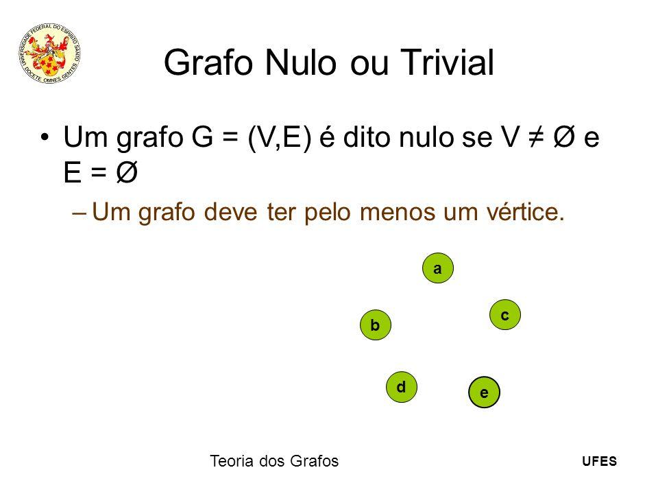 UFES Teoria dos Grafos Grafo Nulo ou Trivial Um grafo G = (V,E) é dito nulo se V Ø e E = Ø –Um grafo deve ter pelo menos um vértice. a e b c d