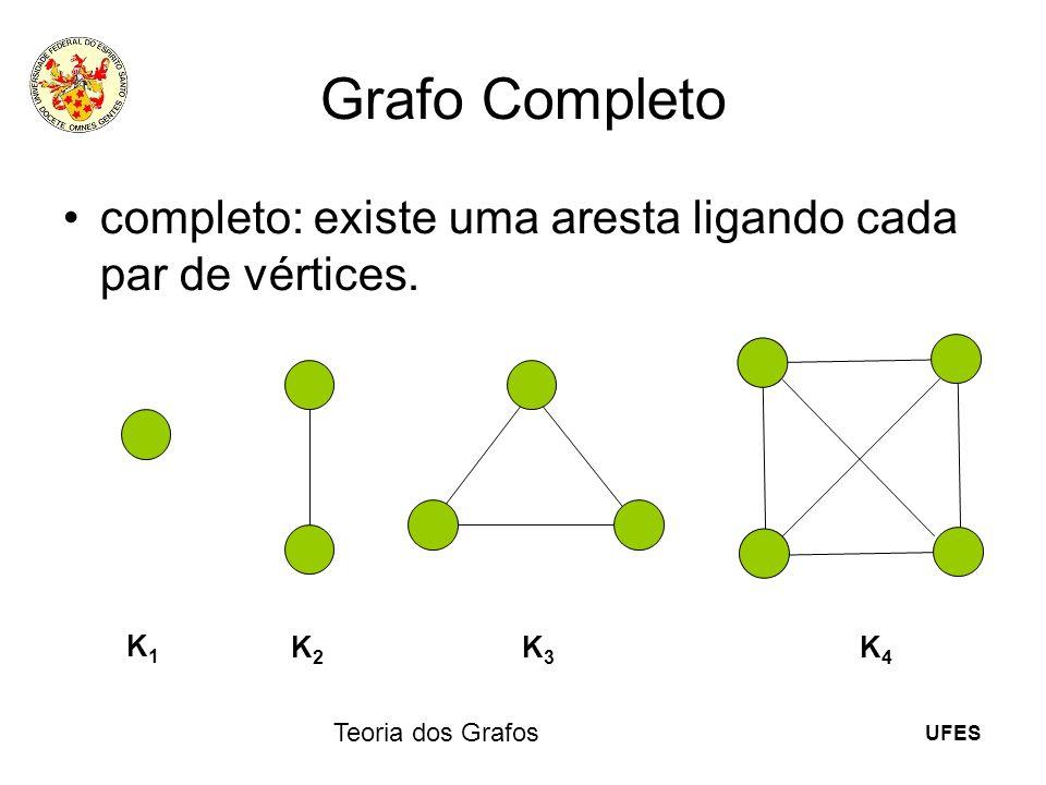 UFES Teoria dos Grafos Grafo Completo completo: existe uma aresta ligando cada par de vértices. K1K1 K2K2 K3K3 K4K4