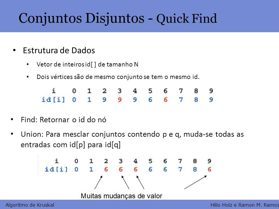 Hilio Holz e Ramon M. Ramos Algoritmo de Kruskal Conjuntos Disjuntos - Quick Find Estrutura de Dados Vetor de inteiros id[ ] de tamanho N Dois vértice