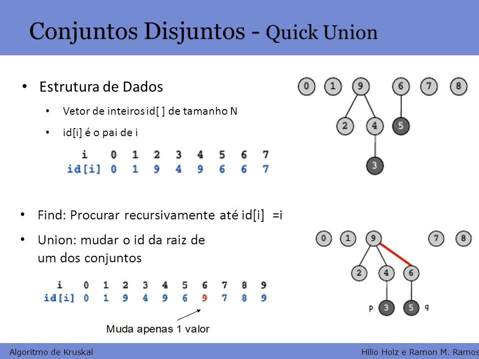 Hilio Holz e Ramon M. Ramos Algoritmo de Kruskal Conjuntos Disjuntos - Quick Union Estrutura de Dados Vetor de inteiros id[ ] de tamanho N id[i] é o p