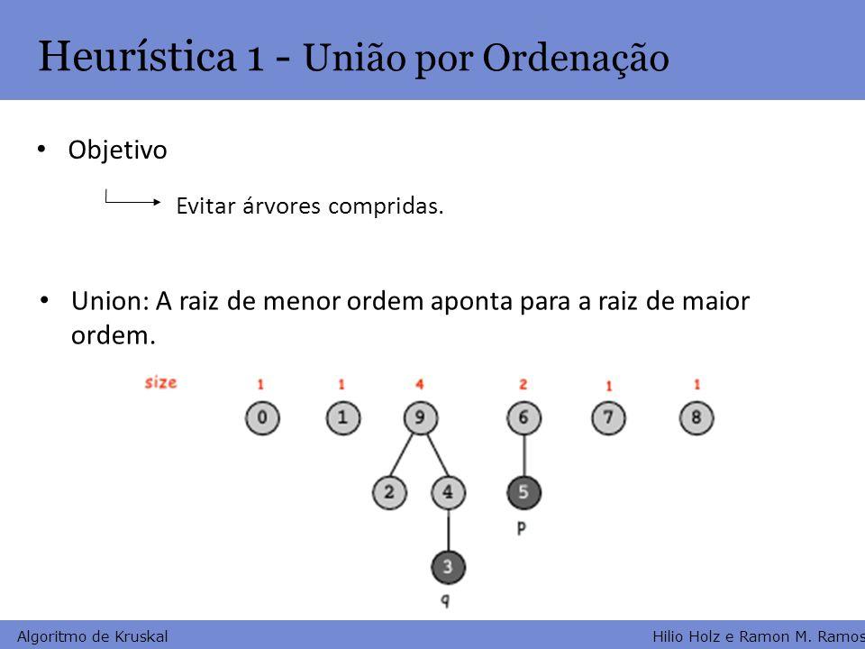Hilio Holz e Ramon M. Ramos Algoritmo de Kruskal Heurística 1 - União por Ordenação Union: A raiz de menor ordem aponta para a raiz de maior ordem. Ob