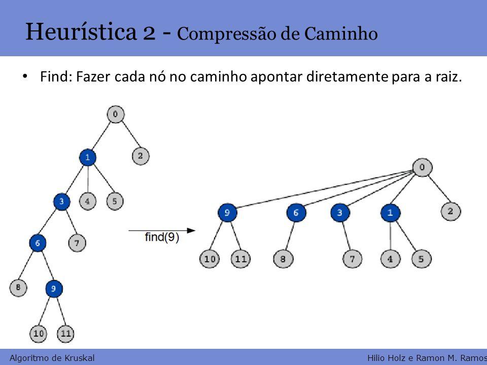 Hilio Holz e Ramon M. Ramos Algoritmo de Kruskal Heurística 2 - Compressão de Caminho Find: Fazer cada nó no caminho apontar diretamente para a raiz.