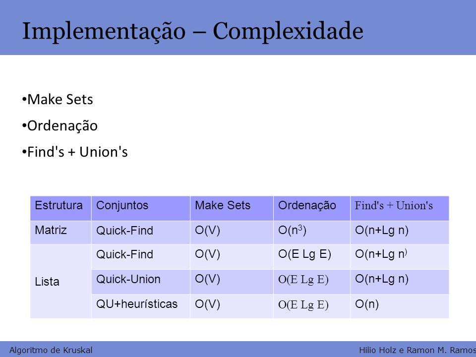 Hilio Holz e Ramon M. Ramos Algoritmo de Kruskal Implementação – Complexidade Estrutura Conjuntos Make Sets Ordenação Find's + Union's Matriz Quick-Fi