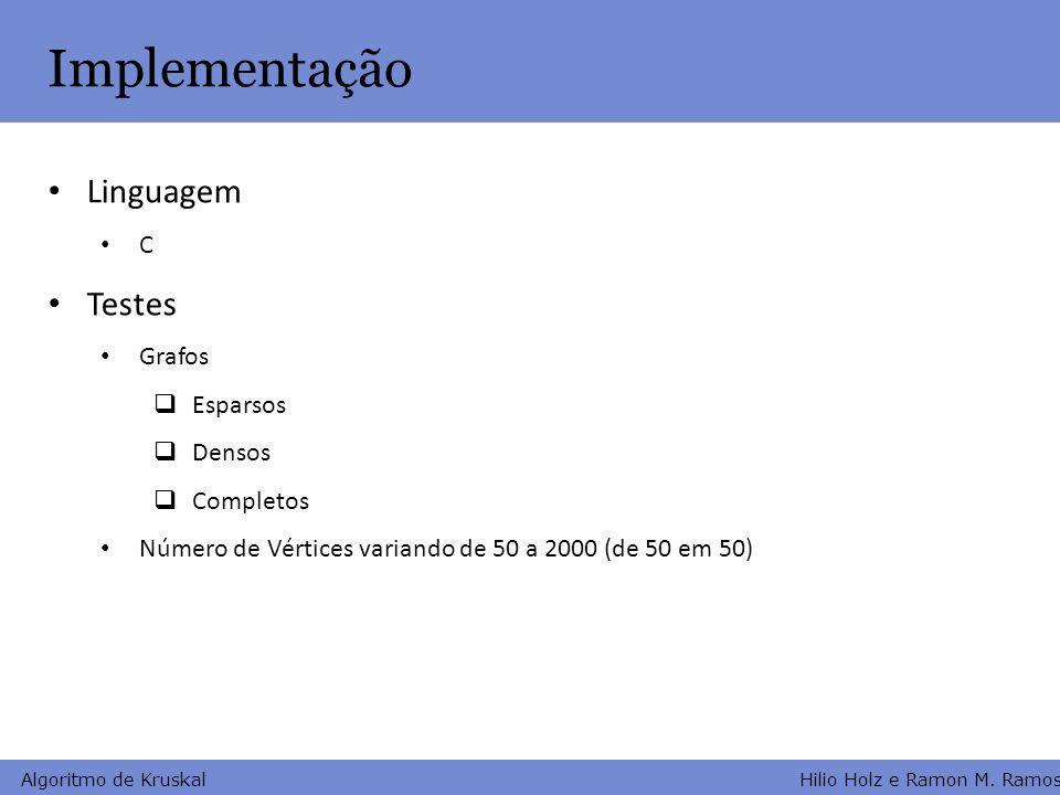 Hilio Holz e Ramon M. Ramos Algoritmo de Kruskal Implementação Linguagem C Testes Grafos Esparsos Densos Completos Número de Vértices variando de 50 a