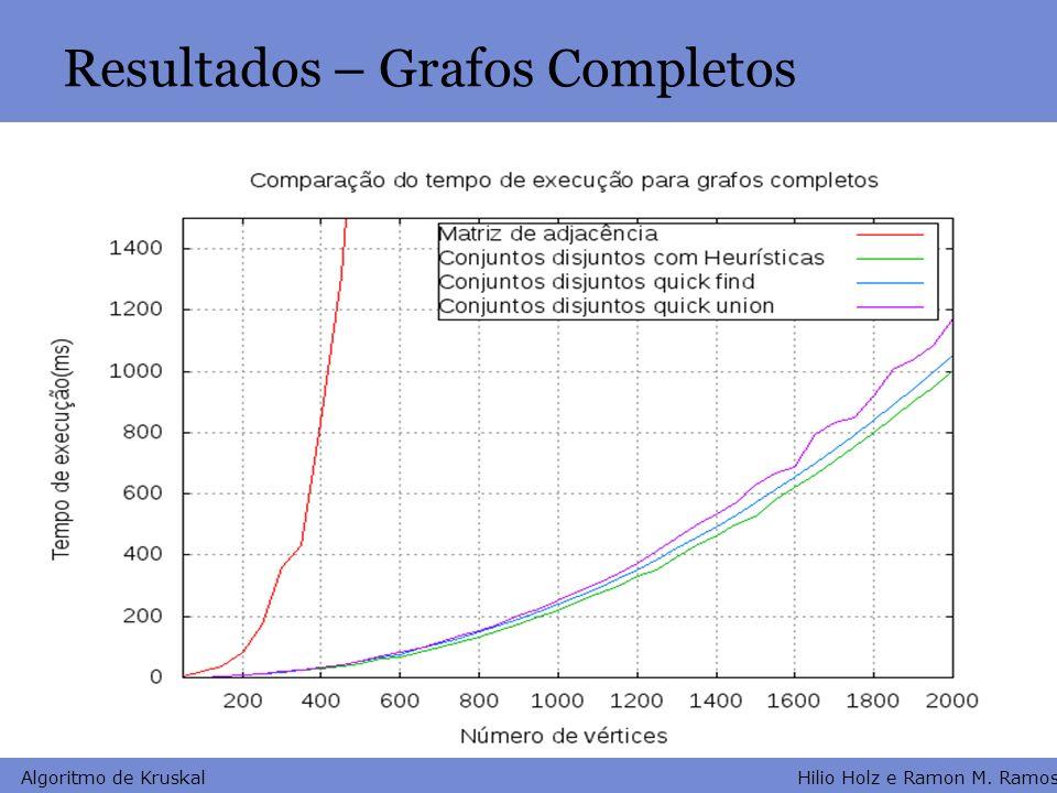 Hilio Holz e Ramon M. Ramos Algoritmo de Kruskal Resultados – Grafos Completos