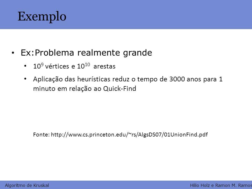 Hilio Holz e Ramon M. Ramos Algoritmo de Kruskal Exemplo Ex:Problema realmente grande 10 9 vértices e 10 10 arestas Aplicação das heurísticas reduz o