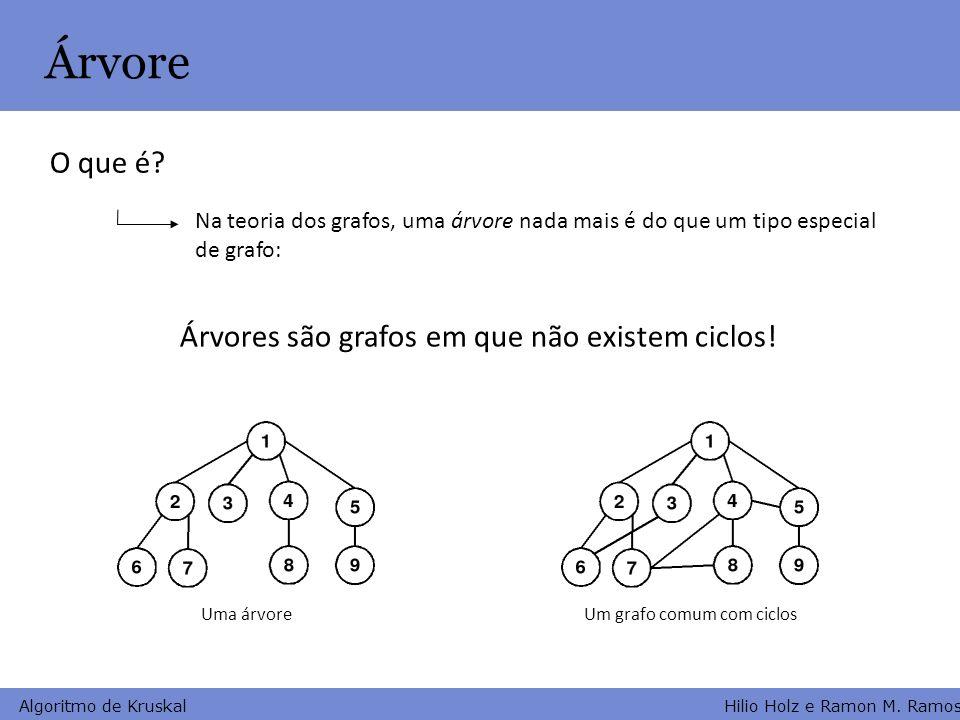 Hilio Holz e Ramon M. Ramos Algoritmo de Kruskal Árvore O que é? Na teoria dos grafos, uma árvore nada mais é do que um tipo especial de grafo: Uma ár