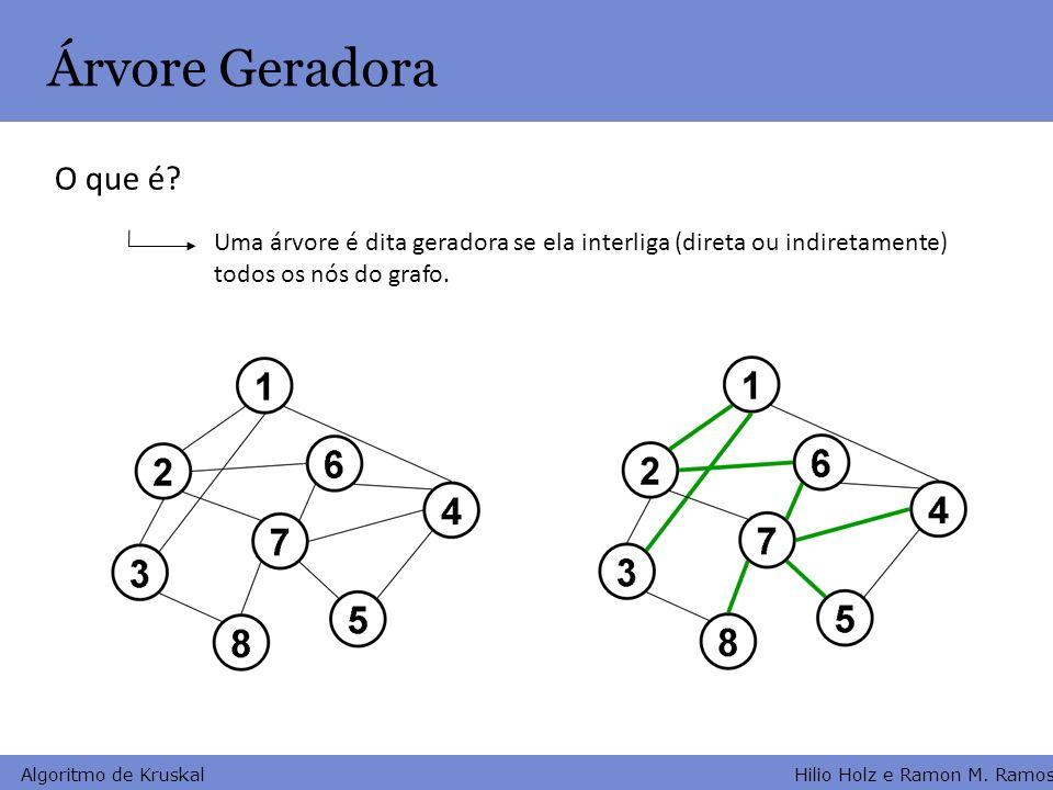Hilio Holz e Ramon M. Ramos Algoritmo de Kruskal Árvore Geradora O que é? Uma árvore é dita geradora se ela interliga (direta ou indiretamente) todos