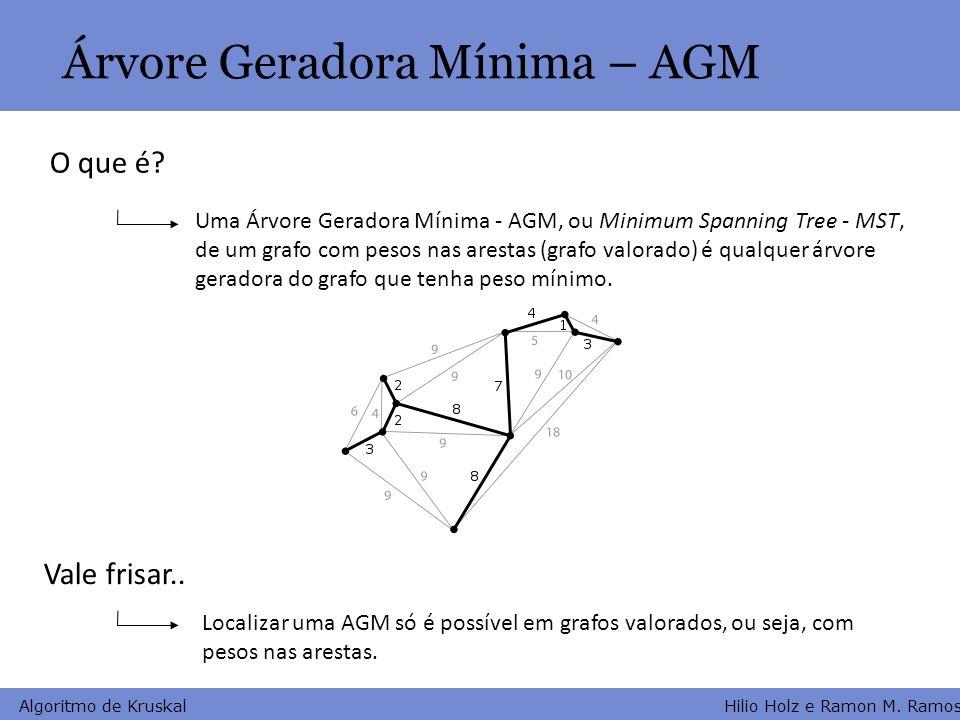 Hilio Holz e Ramon M. Ramos Algoritmo de Kruskal Árvore Geradora Mínima – AGM O que é? Uma Árvore Geradora Mínima - AGM, ou Minimum Spanning Tree - MS