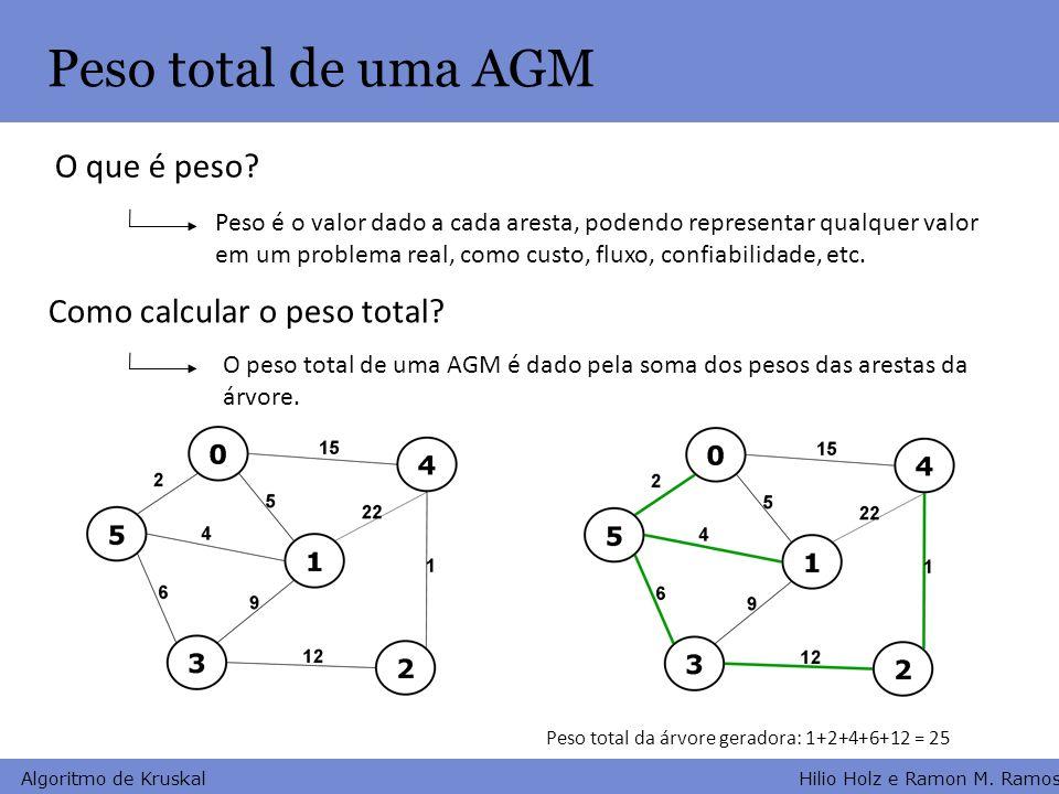 Hilio Holz e Ramon M. Ramos Algoritmo de Kruskal Peso total de uma AGM O que é peso? Peso é o valor dado a cada aresta, podendo representar qualquer v