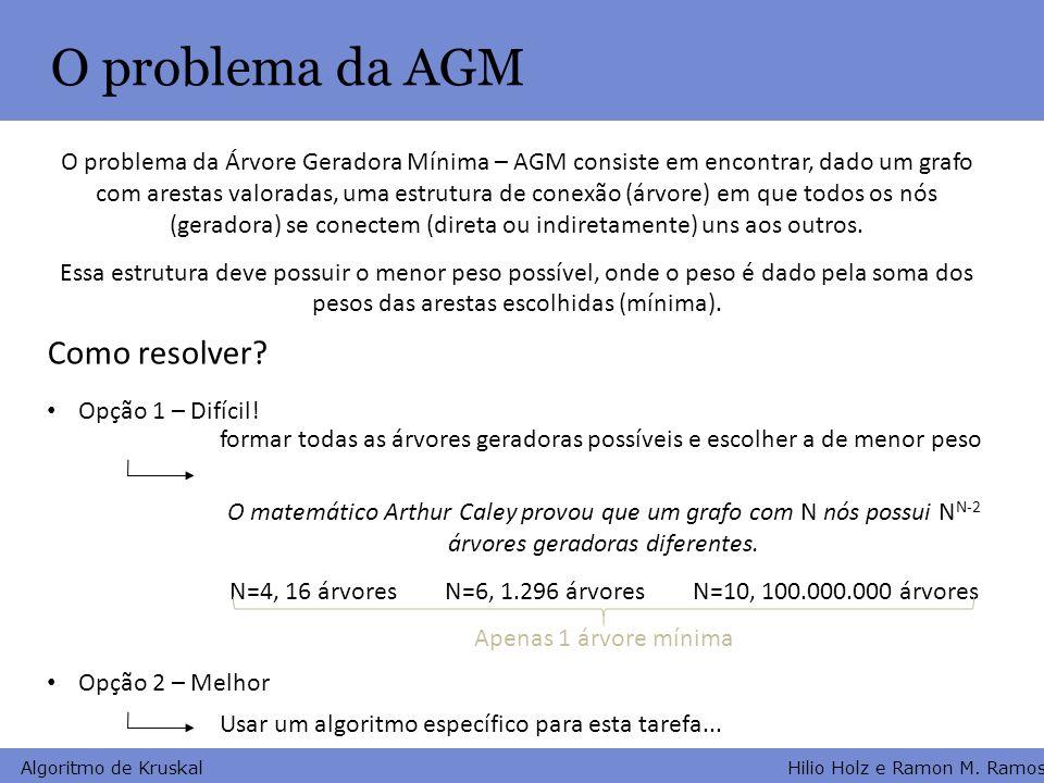 Hilio Holz e Ramon M. Ramos Algoritmo de Kruskal O problema da AGM O problema da Árvore Geradora Mínima – AGM consiste em encontrar, dado um grafo com