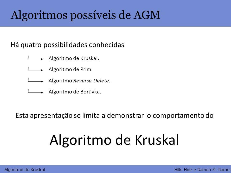 Hilio Holz e Ramon M. Ramos Algoritmo de Kruskal Algoritmos possíveis de AGM Há quatro possibilidades conhecidas Algoritmo de Kruskal. Algoritmo de Pr