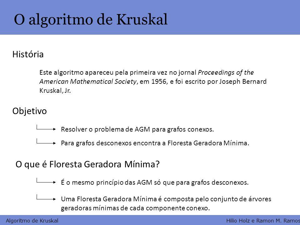 Hilio Holz e Ramon M. Ramos Algoritmo de Kruskal O algoritmo de Kruskal O que é Floresta Geradora Mínima? Objetivo Resolver o problema de AGM para gra