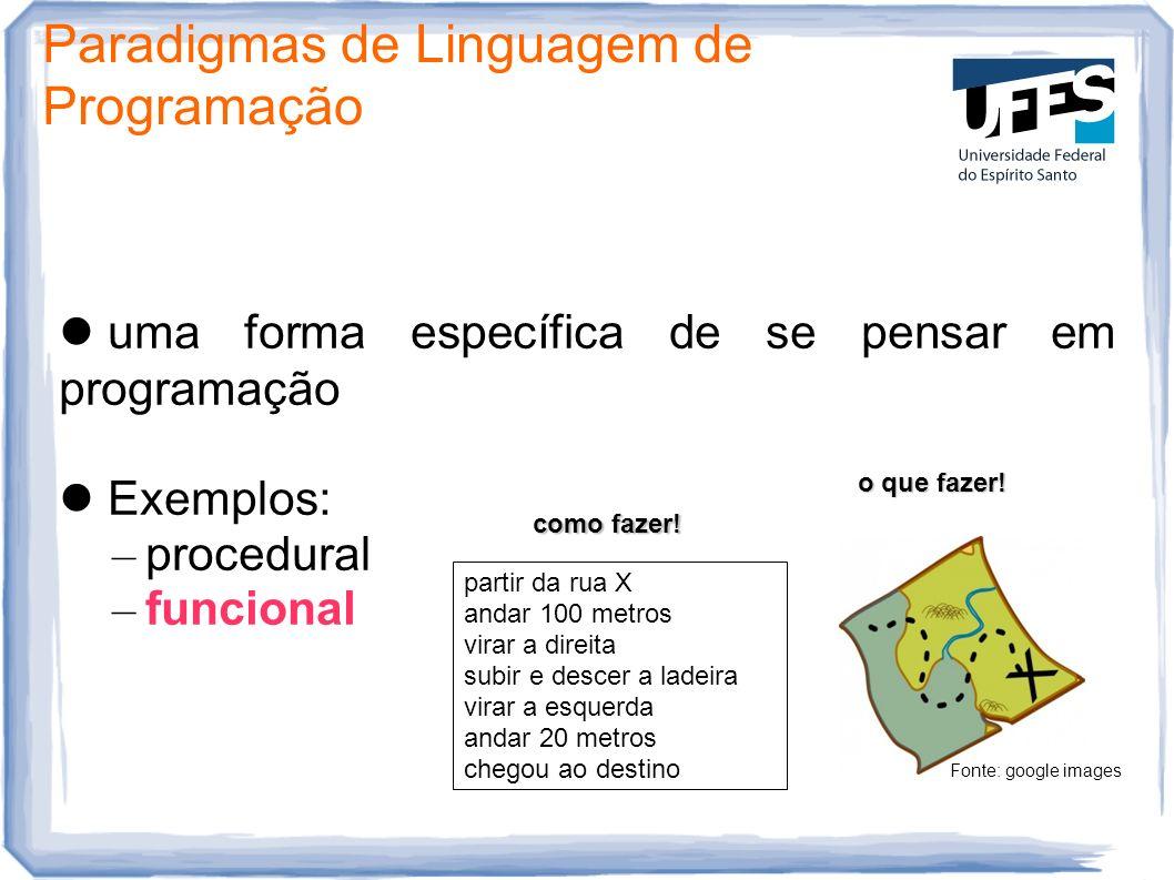 Paradigmas de Linguagem de Programação uma forma específica de se pensar em programação Exemplos: – procedural – funcional partir da rua X andar 100 m