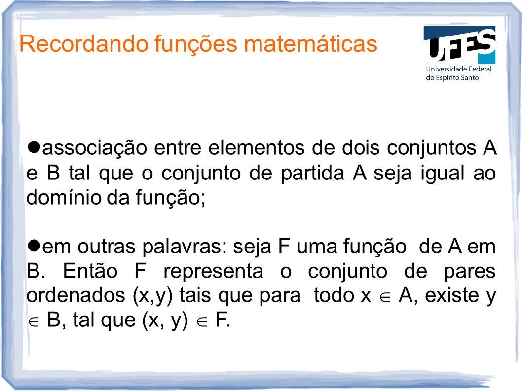 Recordando funções matemáticas associação entre elementos de dois conjuntos A e B tal que o conjunto de partida A seja igual ao domínio da função; em