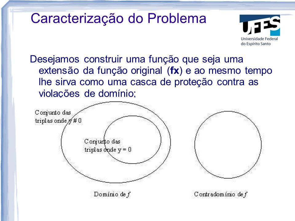 Caracterização do Problema Desejamos construir uma função que seja uma extensão da função original (fx) e ao mesmo tempo lhe sirva como uma casca de proteção contra as violações de domínio;