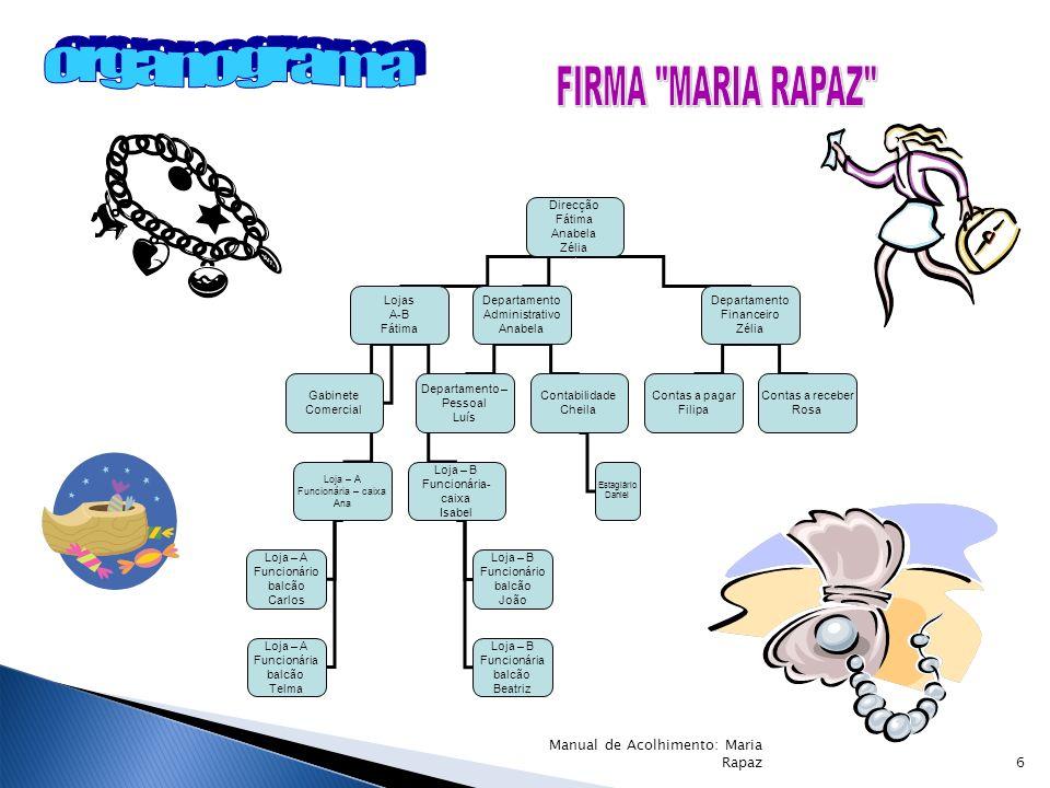 Direcção Fátima Anabela Zélia Lojas A-B Fátima Departamento Administrativo Anabela Departamento Financeiro Zélia Loja – A Funcionária – caixa Ana Loja
