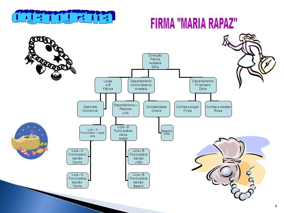 4 Direcção Fátima Anabela Zélia Lojas A-B Fátima Departamento Administrativo Anabela Departamento Financeiro Zélia Loja – A Funcionária – caixa Ana Lo