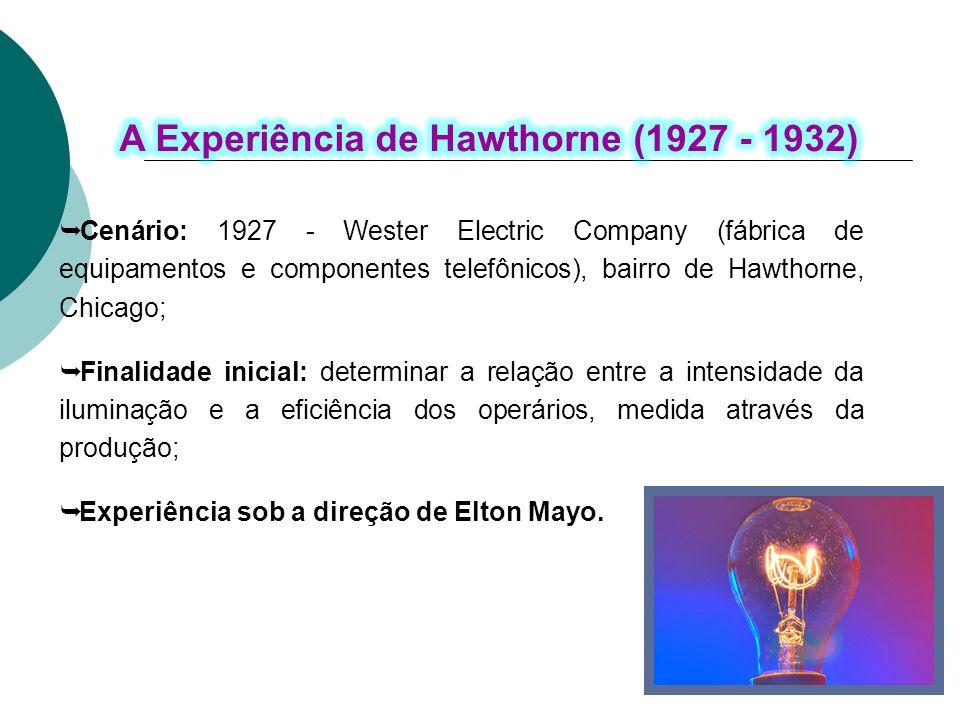 Cenário: 1927 - Wester Electric Company (fábrica de equipamentos e componentes telefônicos), bairro de Hawthorne, Chicago; Finalidade inicial: determi